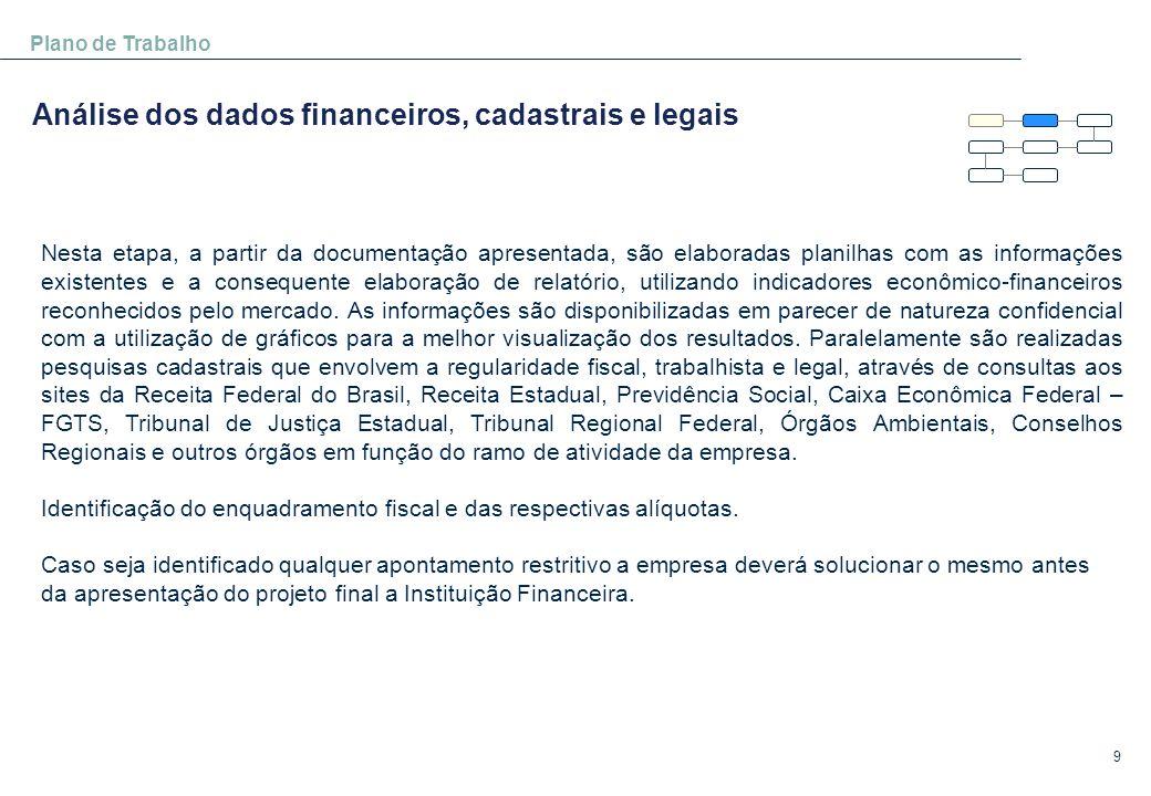 9 Plano de Trabalho Análise dos dados financeiros, cadastrais e legais Nesta etapa, a partir da documentação apresentada, são elaboradas planilhas com as informações existentes e a consequente elaboração de relatório, utilizando indicadores econômico-financeiros reconhecidos pelo mercado.