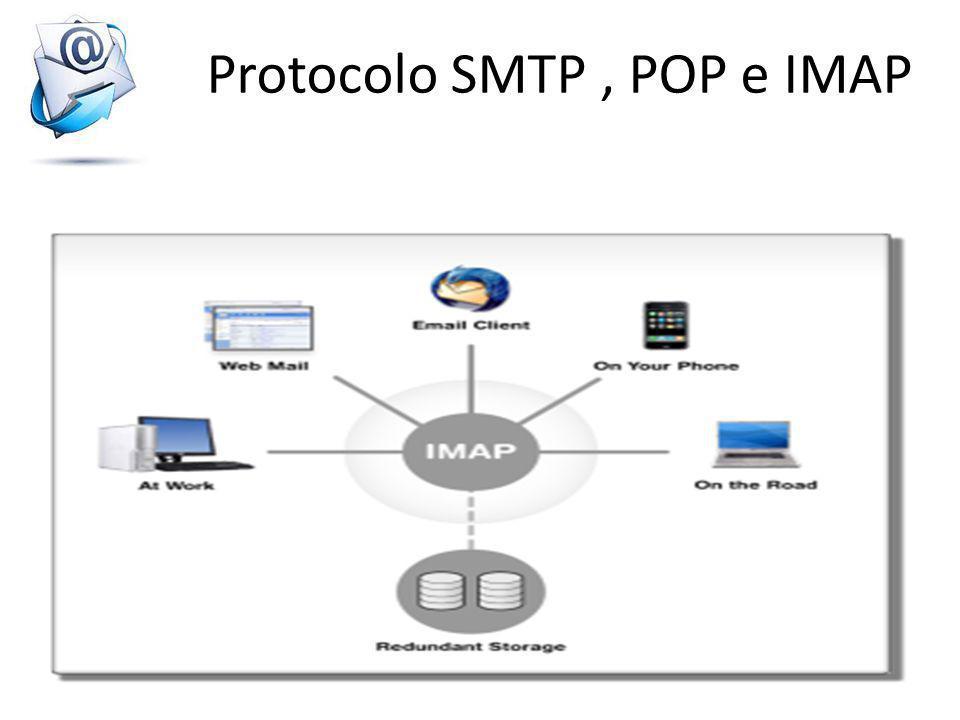 Protocolo SMTP, POP e IMAP