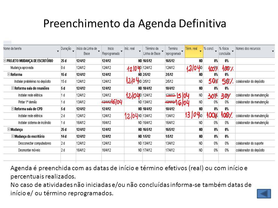 Preenchimento da Agenda Definitiva Agenda é preenchida com as datas de início e término efetivos (real) ou com início e percentuais realizados. No cas