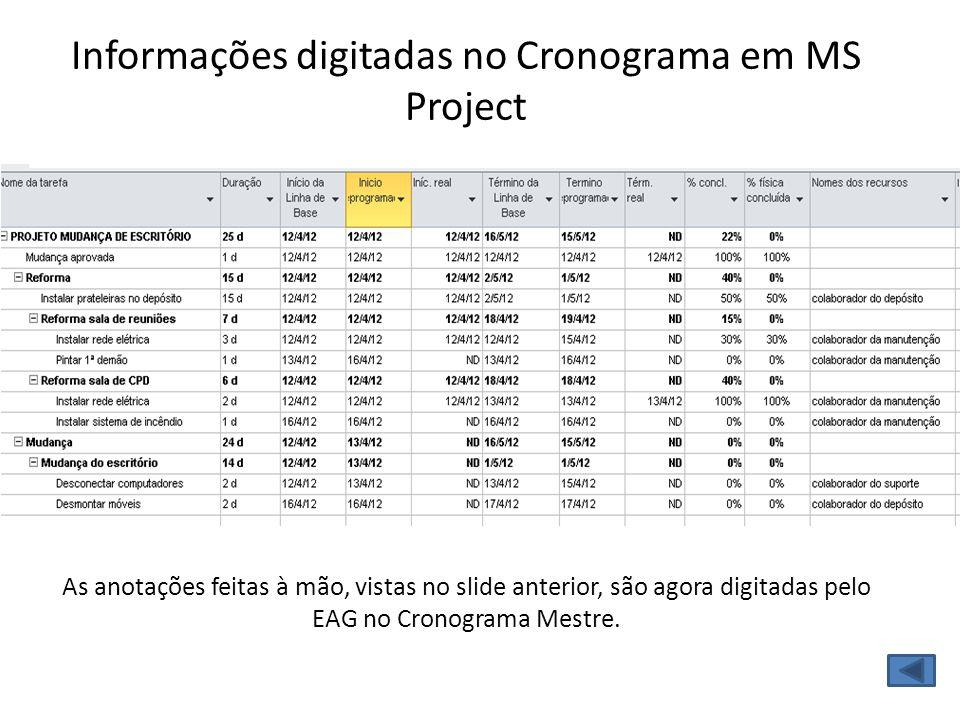 Informações digitadas no Cronograma em MS Project As anotações feitas à mão, vistas no slide anterior, são agora digitadas pelo EAG no Cronograma Mest