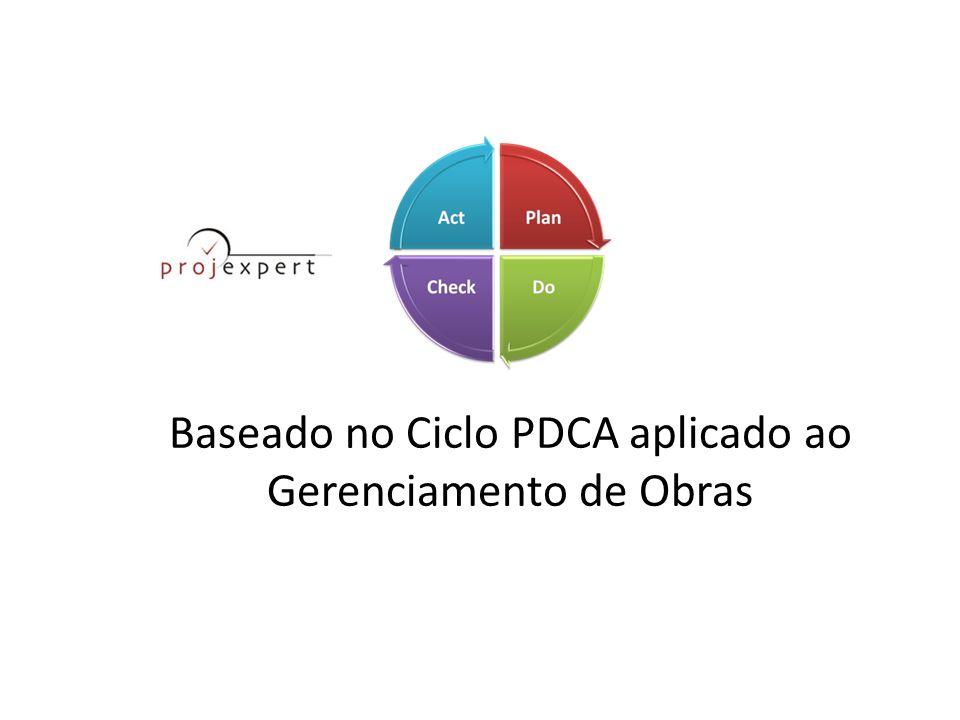 Baseado no Ciclo PDCA aplicado ao Gerenciamento de Obras