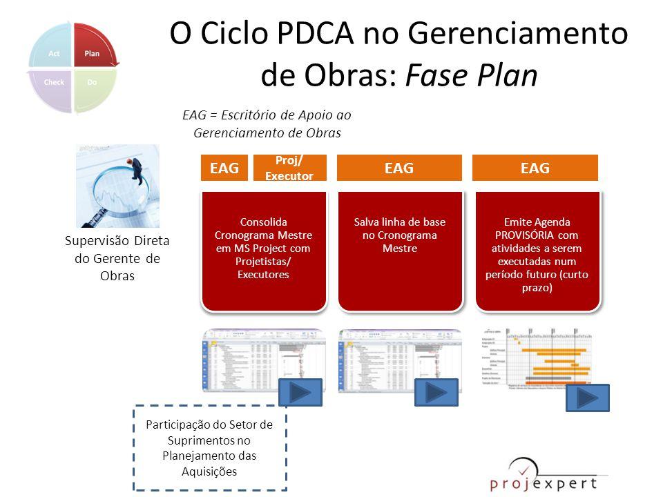 O Ciclo PDCA no Gerenciamento de Obras: Fase Plan Consolida Cronograma Mestre em MS Project com Projetistas/ Executores Salva linha de base no Cronogr