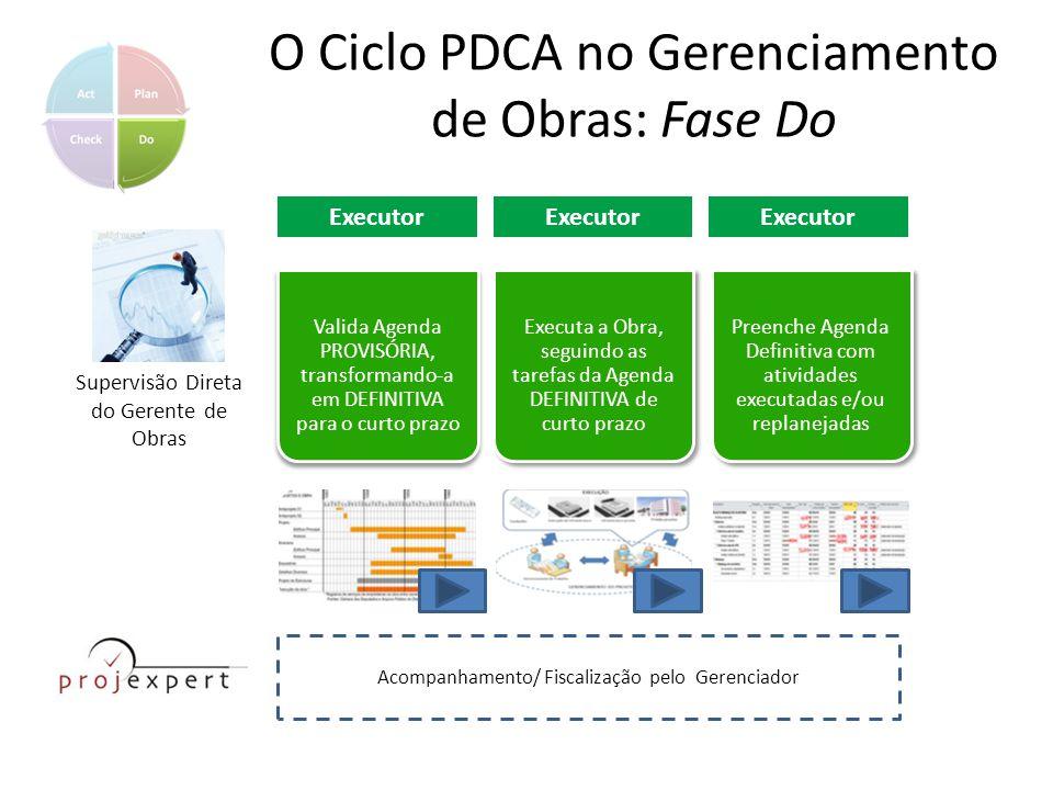 O Ciclo PDCA no Gerenciamento de Obras: Fase Do Executor Supervisão Direta do Gerente de Obras Acompanhamento/ Fiscalização pelo Gerenciador Valida Ag