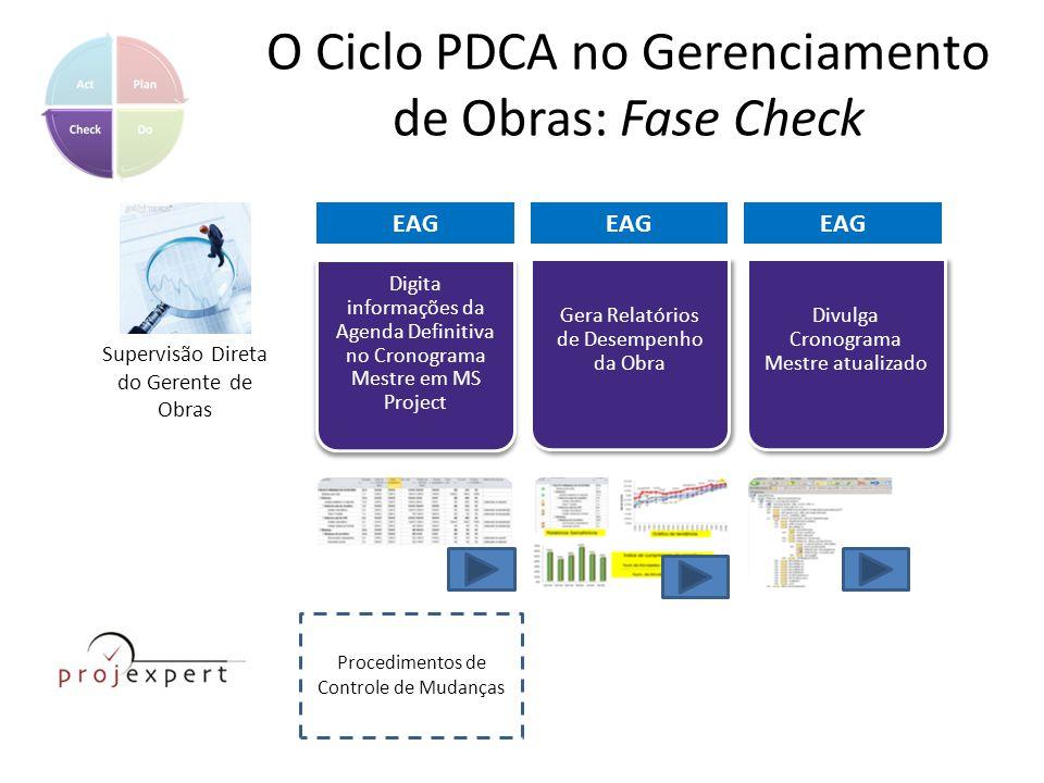 O Ciclo PDCA no Gerenciamento de Obras: Fase Check Digita informações da Agenda Definitiva no Cronograma Mestre em MS Project Gera Relatórios de Desem