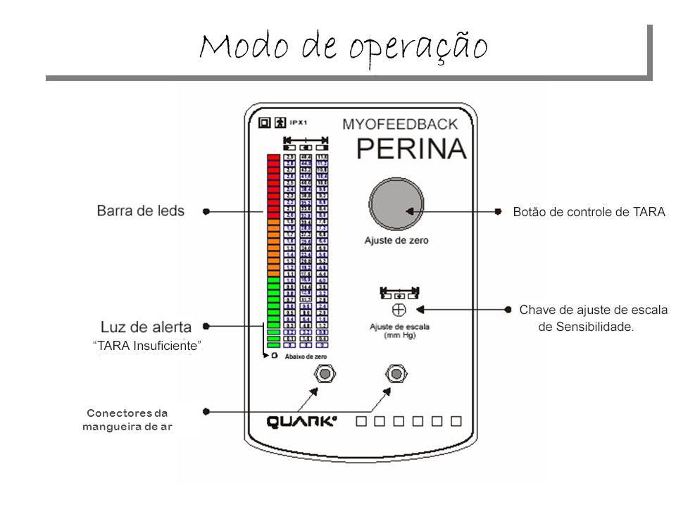 Modo de operação Conectores da mangueira de ar