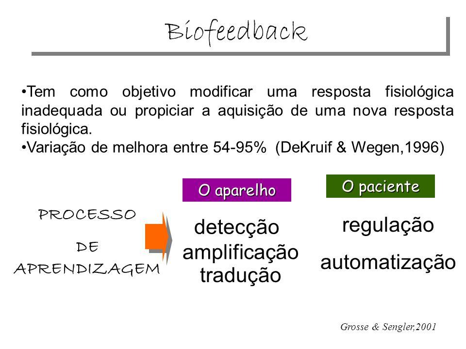 Biofeedback •Tipos de biofeedback : EMG, Pressórico • Critérios de eficácia - Ligados ao paciente: compreensão, motivação, e concentração - Ligados ao aparelho: calibração adequada, efeitos aleatórios (isolamento, pressão abdominal, diafonias), adequação do tipo de tela, tipo de transdutor - Ligados ao terapeuta: domínio técnico do aparelho, comando verbal adequado, supervisão.