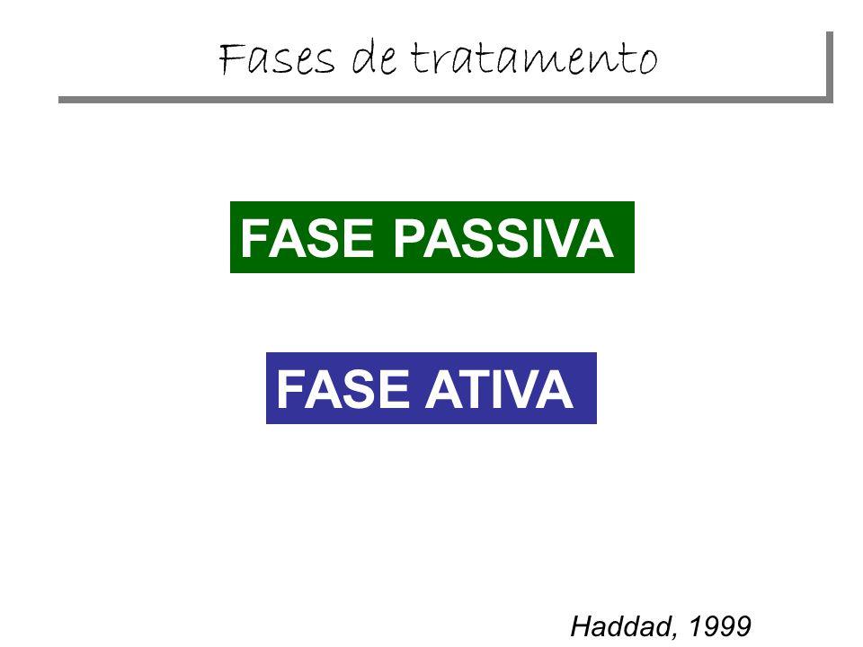 FASE ATIVA FASE PASSIVA Haddad, 1999 Fases de tratamento