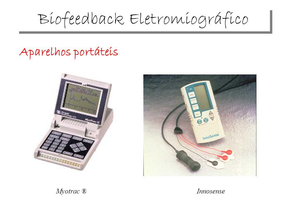 Biofeedback Eletromiográfico Tela de biofeedback Tipos de treinamento