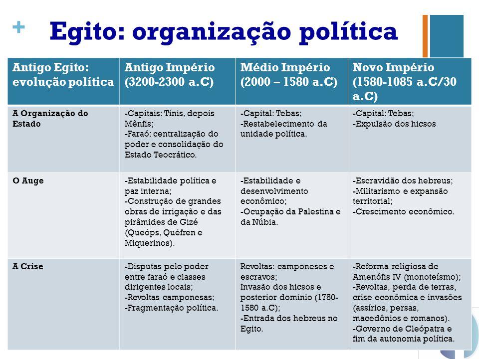 + Política: União Ibérica (1580-1640)  Em decorrência do falecimento do rei português, D.