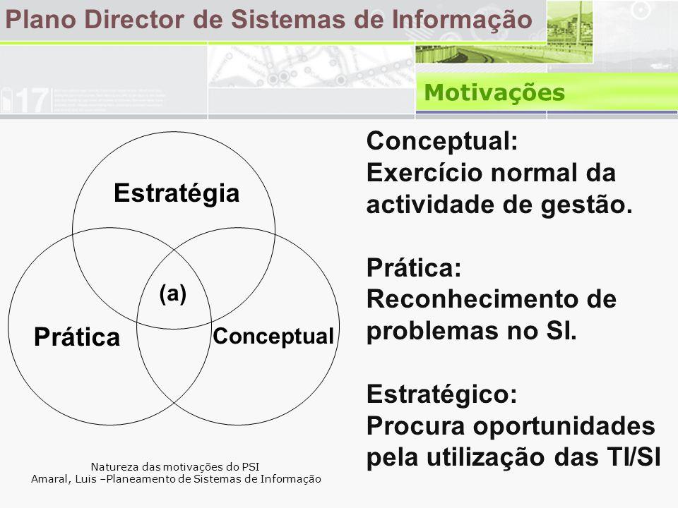 Plano Director de Sistemas de Informação Motivações Estratégia Prática Conceptual (a) Natureza das motivações do PSI Amaral, Luis –Planeamento de Sistemas de Informação Conceptual: Exercício normal da actividade de gestão.