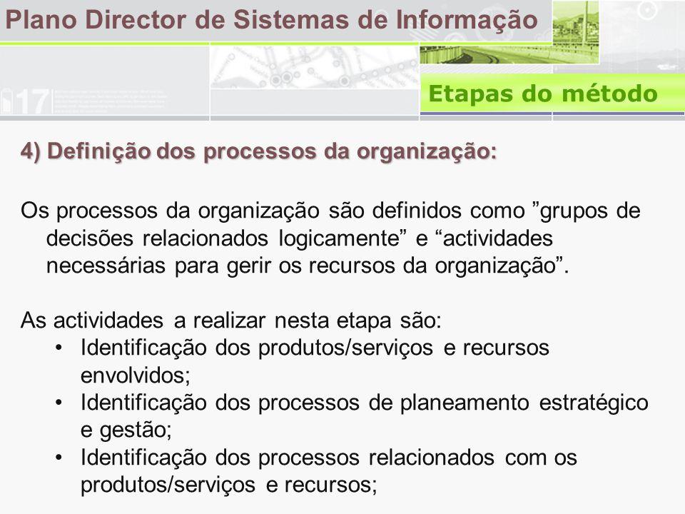 4) Definição dos processos da organização: Plano Director de Sistemas de Informação Os processos da organização são definidos como grupos de decisões relacionados logicamente e actividades necessárias para gerir os recursos da organização .