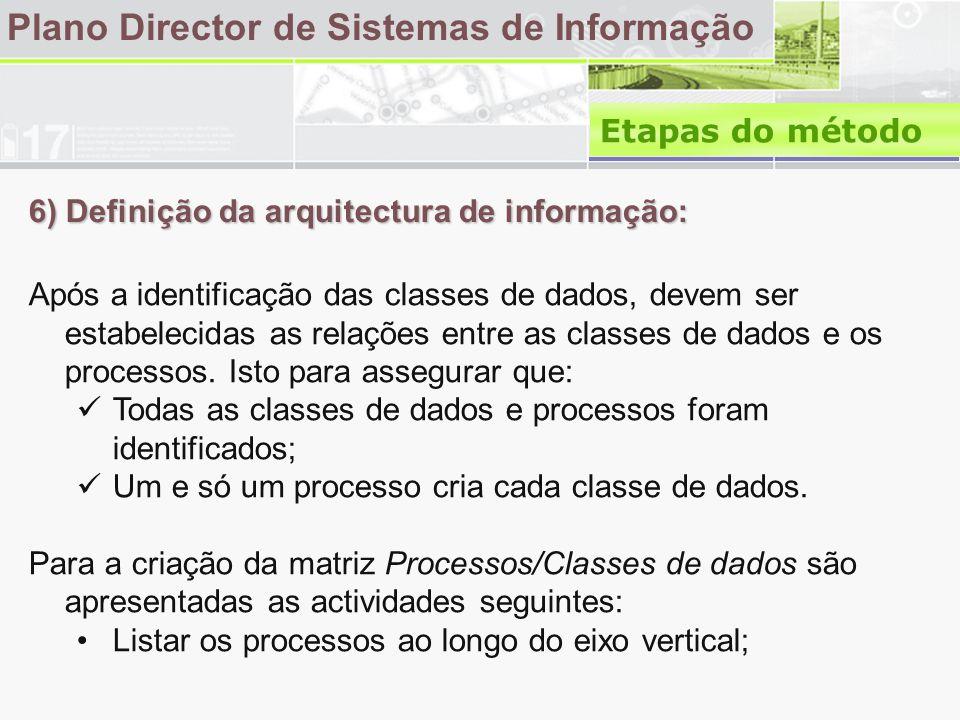 6) Definição da arquitectura de informação: Plano Director de Sistemas de Informação Após a identificação das classes de dados, devem ser estabelecidas as relações entre as classes de dados e os processos.