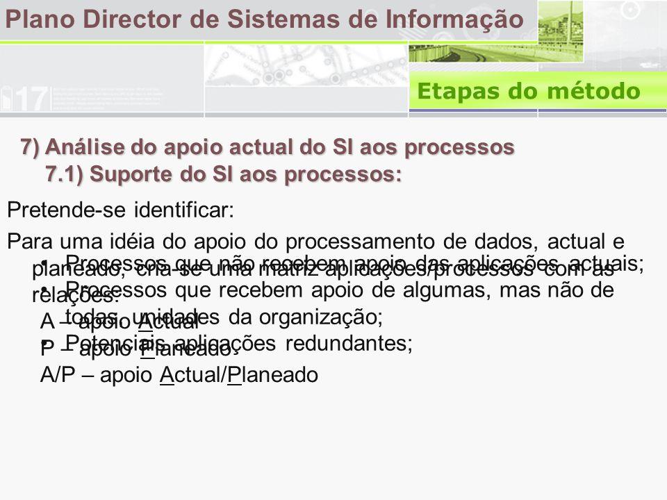Pretende-se identificar: •Processos que não recebem apoio das aplicações actuais; •Processos que recebem apoio de algumas, mas não de todas, unidades da organização; •Potenciais aplicações redundantes; 7) Análise do apoio actual do SI aos processos 7.1) Suporte do SI aos processos: Plano Director de Sistemas de Informação Para uma idéia do apoio do processamento de dados, actual e planeado, cria-se uma matriz aplicações/processos com as relações: A – apoio Actual P – apoio Planeado A/P – apoio Actual/Planeado Etapas do método