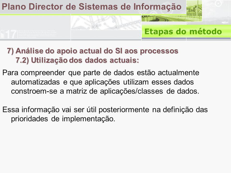 7) Análise do apoio actual do SI aos processos 7.2) Utilização dos dados actuais: Plano Director de Sistemas de Informação Para compreender que parte de dados estão actualmente automatizadas e que aplicações utilizam esses dados constroem-se a matriz de aplicações/classes de dados.