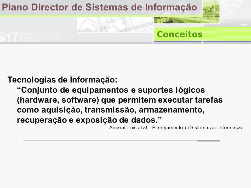 Plano Director de Sistemas de Informação Conceitos Sistemas de Informação: Combinação de procedimentos, informação, pessoas e TI, organizadas para o alcance de objectivos de uma organização Amaral, Luis et al – Planejamento de Sistemas de Informação