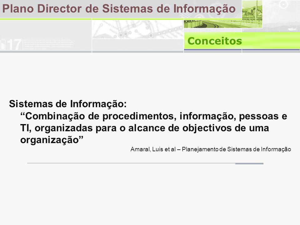 Plano Director de Sistemas de Informação Organização Estrutura da Organização: Nível Estratégico Nível Gestão Nível Operacional