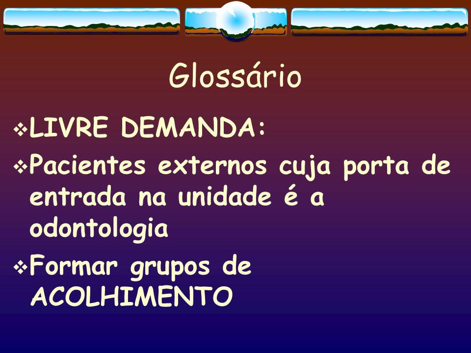 Glossário  LIVRE DEMANDA:  Pacientes externos cuja porta de entrada na unidade é a odontologia  Formar grupos de ACOLHIMENTO