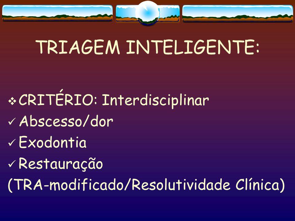 TRIAGEM INTELIGENTE:  CRITÉRIO: Interdisciplinar  Abscesso/dor  Exodontia  Restauração (TRA-modificado/Resolutividade Clínica)
