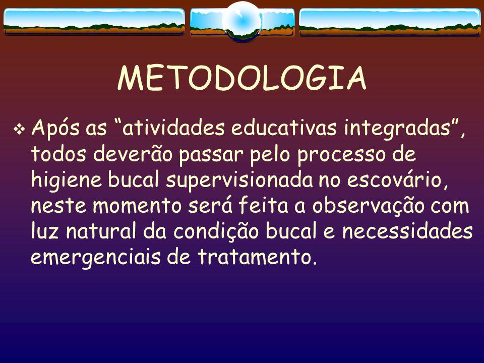 """METODOLOGIA  Após as """"atividades educativas integradas"""", todos deverão passar pelo processo de higiene bucal supervisionada no escovário, neste momen"""