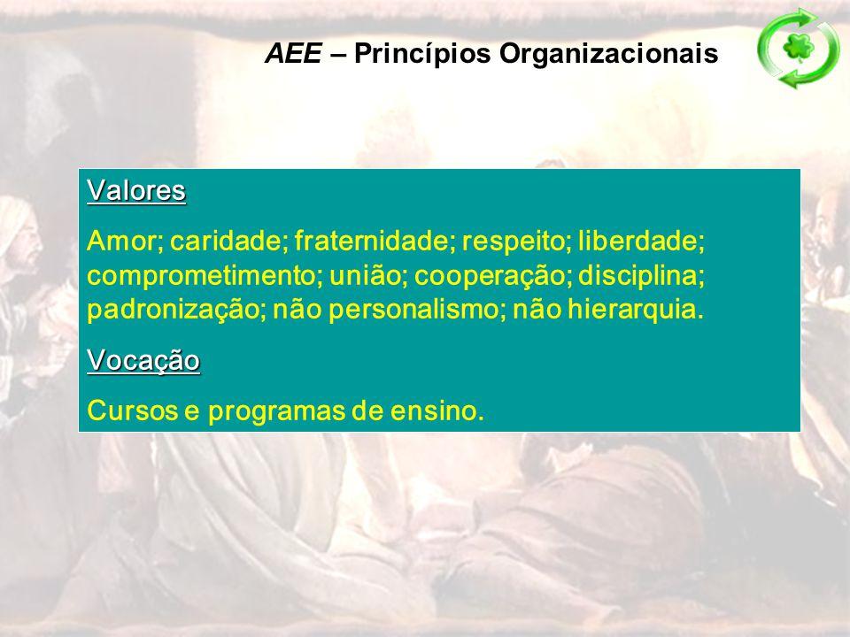Os Discípulos de Jesus, integrantes da FDJ, poderão promover reuniões de âmbito dos Grupos Integrados ou fora deles para desenvolvimento de seus conhecimentos teóricos e práticos.
