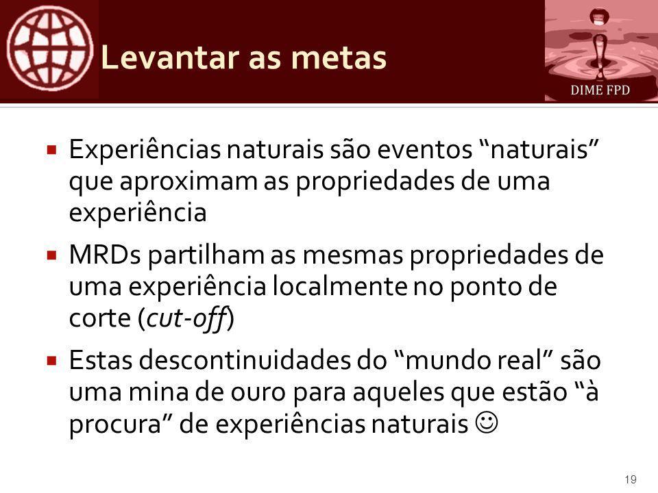 Levantar as metas  Experiências naturais são eventos naturais que aproximam as propriedades de uma experiência  MRDs partilham as mesmas propriedades de uma experiência localmente no ponto de corte (cut-off)  Estas descontinuidades do mundo real são uma mina de ouro para aqueles que estão à procura de experiências naturais  19