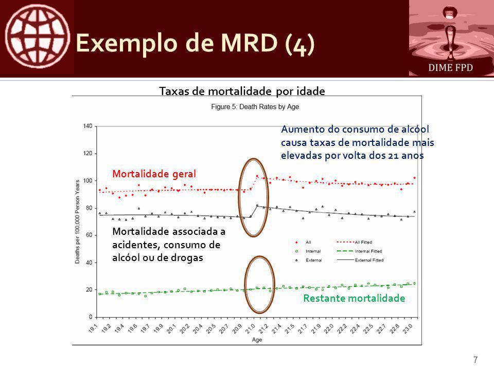 Exemplo de MRD (4) Taxas de mortalidade por idade Aumento do consumo de alcóol causa taxas de mortalidade mais elevadas por volta dos 21 anos Mortalidade geral Mortalidade associada a acidentes, consumo de alcóol ou de drogas Restante mortalidade 7