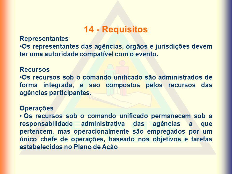 14 - Requisitos Representantes •Os representantes das agências, órgãos e jurisdições devem ter uma autoridade compatível com o evento. Recursos •Os re