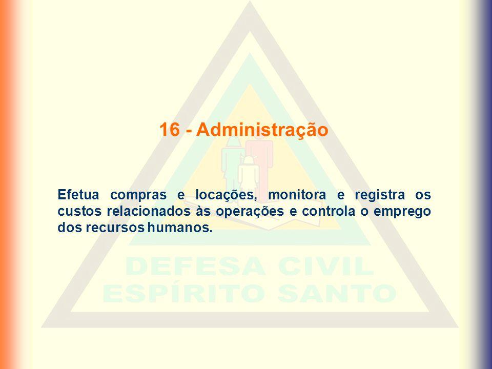 16 - Administração Efetua compras e locações, monitora e registra os custos relacionados às operações e controla o emprego dos recursos humanos.