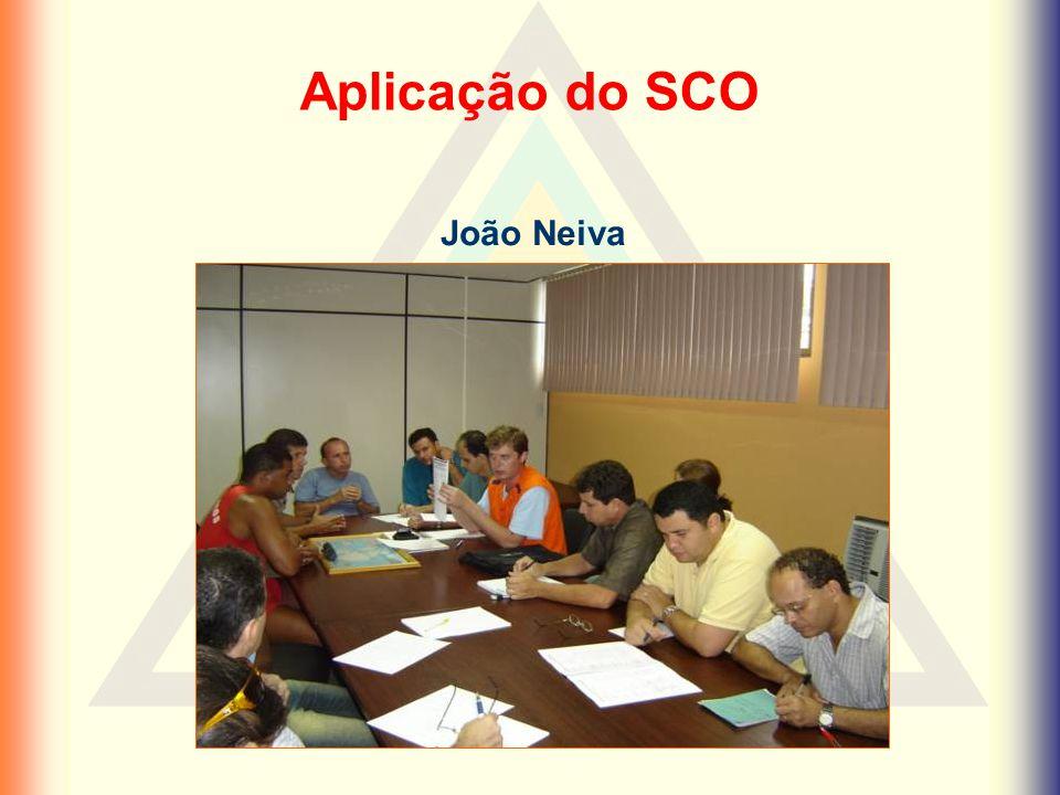 Aplicação do SCO João Neiva