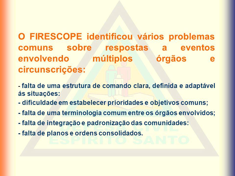 O FIRESCOPE identificou vários problemas comuns sobre respostas a eventos envolvendo múltiplos órgãos e circunscrições: - falta de uma estrutura de co