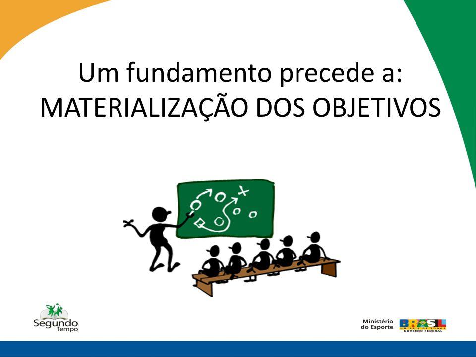 O Programa Segundo Tempo e seus fundamentos • 2003 • Acesso • Desenvolvimento • Esporte • Foco – crianças e jovens • Contexto – risco social