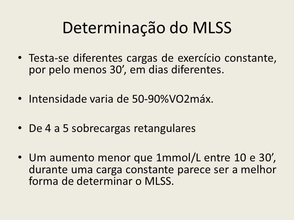 Determinação do MLSS • Testa-se diferentes cargas de exercício constante, por pelo menos 30', em dias diferentes. • Intensidade varia de 50-90%VO2máx.