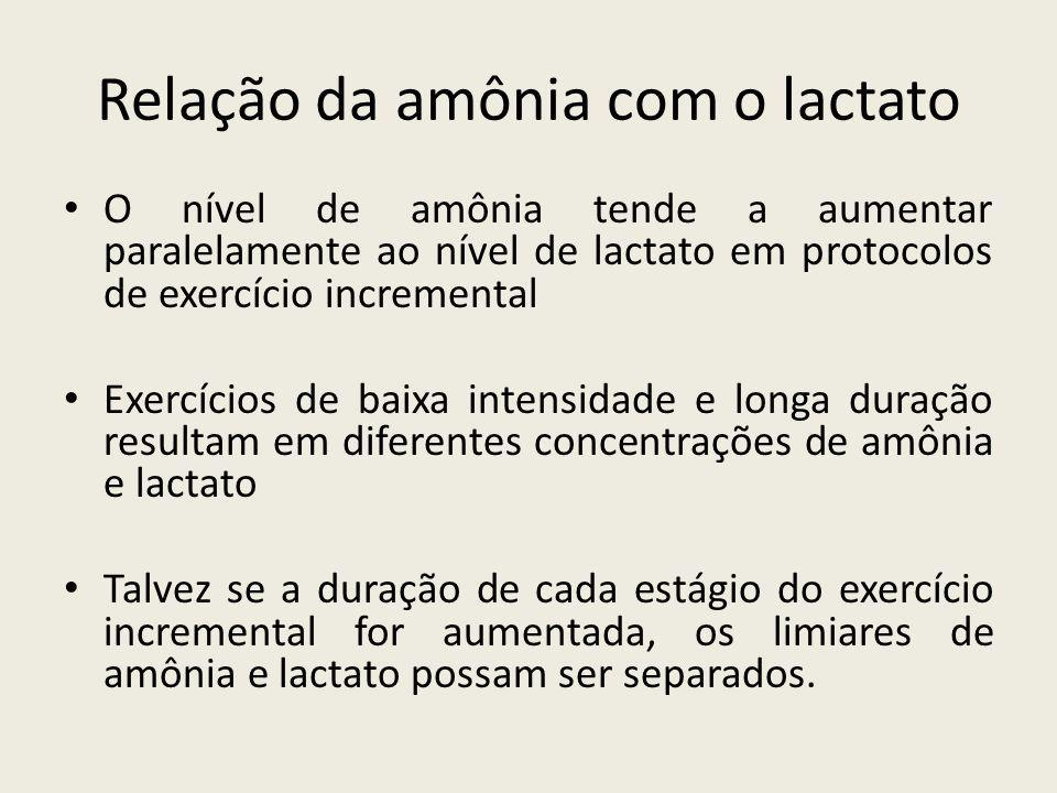 Relação da amônia com o lactato • O nível de amônia tende a aumentar paralelamente ao nível de lactato em protocolos de exercício incremental • Exercí