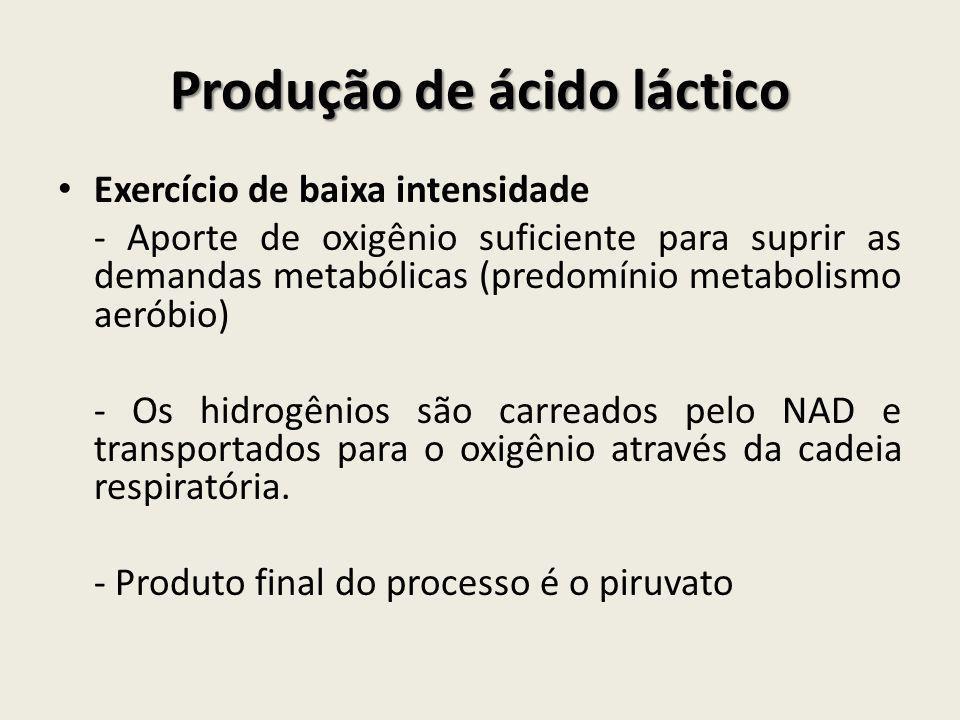 Produção de ácido láctico • Exercício de alta intensidade - aumento da demanda metabólica - produção de H+ ultrapassa a capacidade do NAD de transportar esses elétrons - altas concentrações de NADH e piruvato contrastam com o aporte inadequado de O2, havendo então a formação de Ácido láctico