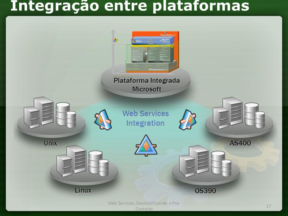 Integração entre plataformas Web Services Integration Plataforma Integrada Microsoft AS400 OS390 Linux Unix 17 Web Services, Desmistificando o Pré- Conceito