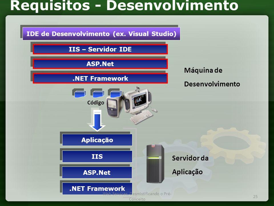 Requisitos - Desenvolvimento IDE de Desenvolvimento (ex.
