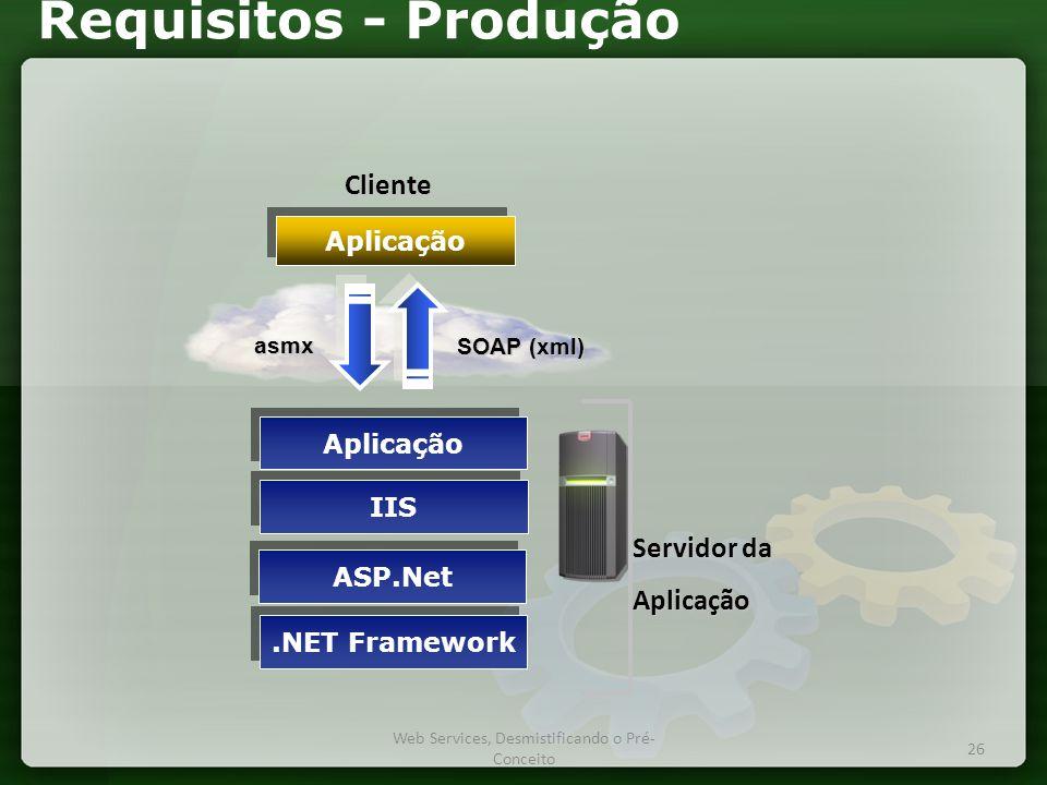 Requisitos - Produção.NET Framework Aplicação Cliente ASP.Net asmx SOAP (xml) IIS Servidor da Aplicação 26 Web Services, Desmistificando o Pré- Conceito