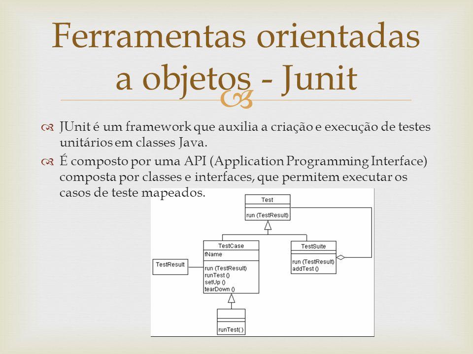   JUnit é um framework que auxilia a criação e execução de testes unitários em classes Java.  É composto por uma API (Application Programming Inter
