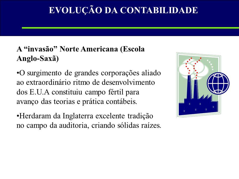 """A """"invasão"""" Norte Americana (Escola Anglo-Saxã) •O surgimento de grandes corporações aliado ao extraordinário ritmo de desenvolvimento dos E.U.A const"""