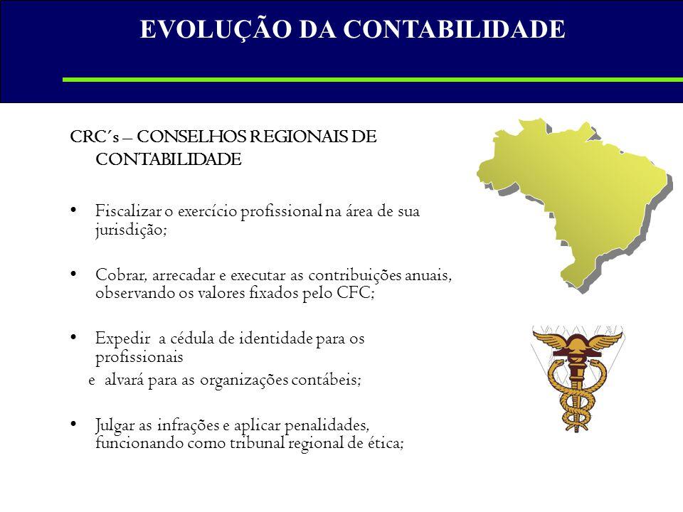 EVOLUÇÃO DA CONTABILIDADE CRC´s – CONSELHOS REGIONAIS DE CONTABILIDADE •Fiscalizar o exercício profissional na área de sua jurisdição; •Cobrar, arreca