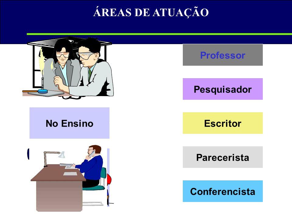 ÁREAS DE ATUAÇÃO Professor No Ensino Pesquisador Escritor Conferencista Parecerista Parecer A contabilidade É uma ciência........................