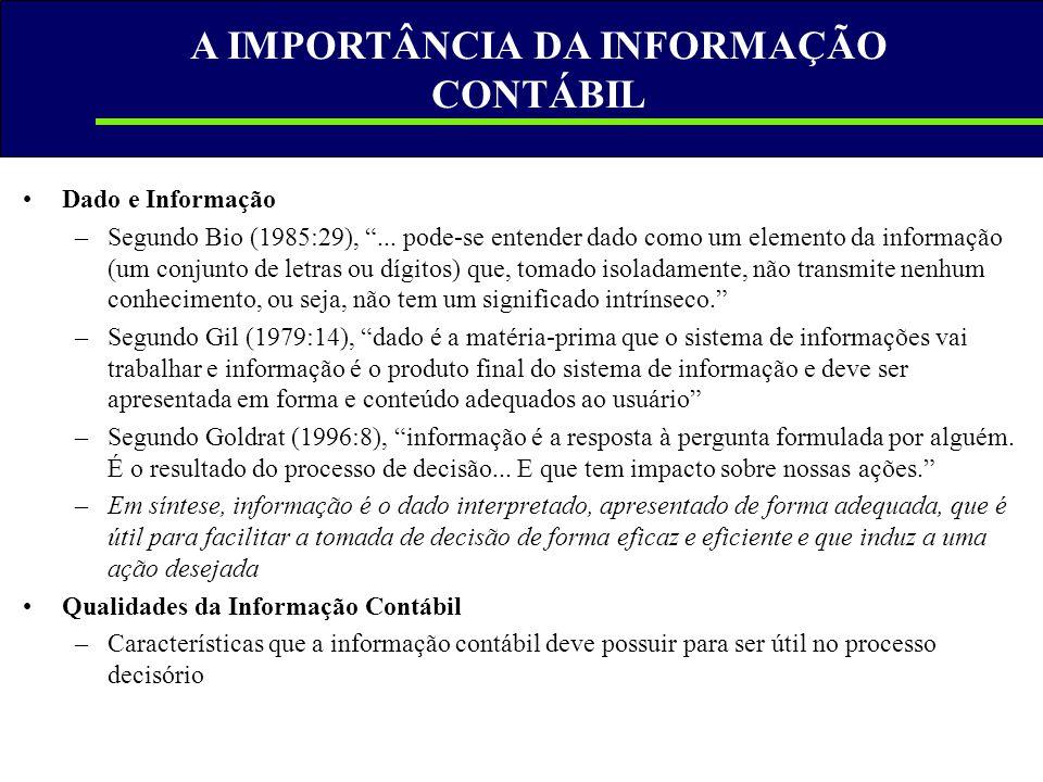 """•Dado e Informação –Segundo Bio (1985:29), """"... pode-se entender dado como um elemento da informação (um conjunto de letras ou dígitos) que, tomado is"""