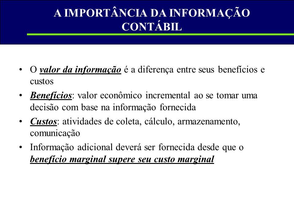 A IMPORTÂNCIA DA INFORMAÇÃO CONTÁBIL •O valor da informação é a diferença entre seus benefícios e custos •Benefícios: valor econômico incremental ao s