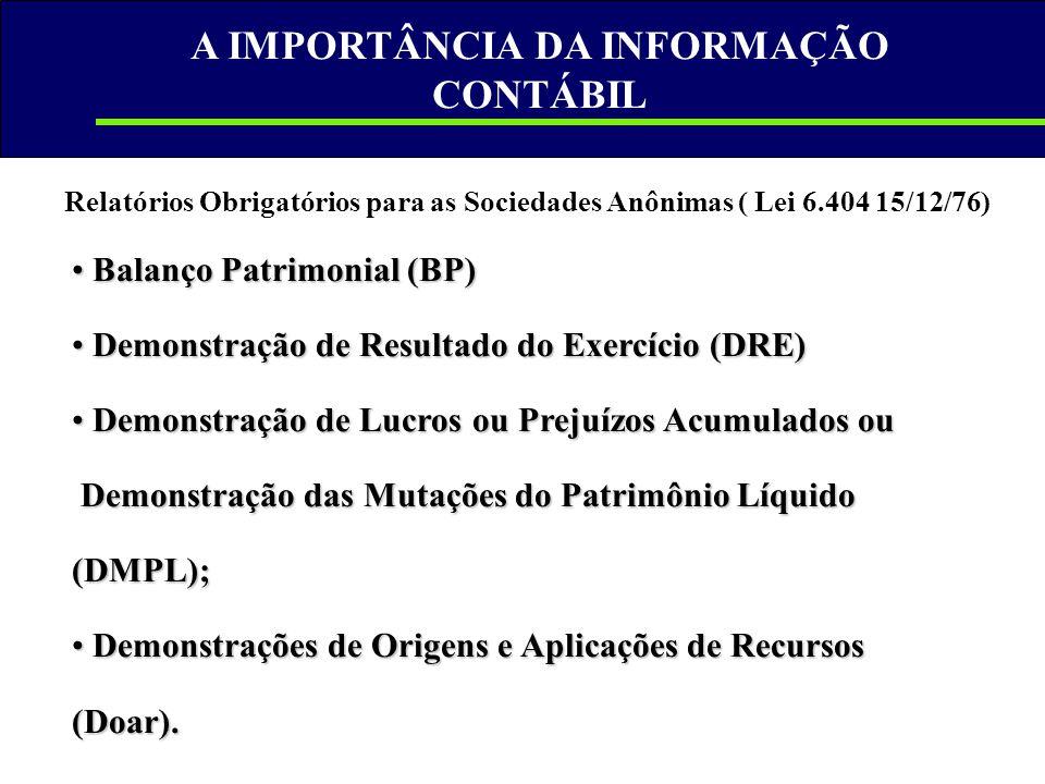 A IMPORTÂNCIA DA INFORMAÇÃO CONTÁBIL • Balanço Patrimonial (BP) • Demonstração de Resultado do Exercício (DRE) • Demonstração de Lucros ou Prejuízos A