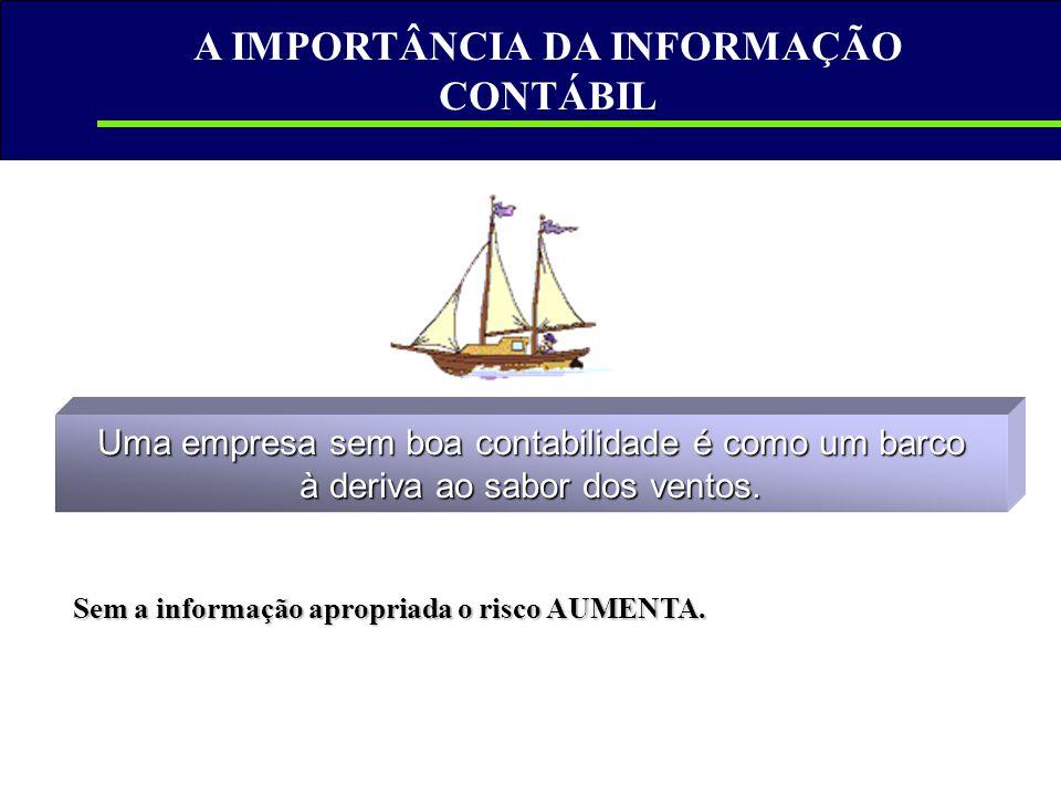Uma empresa sem boa contabilidade é como um barco à deriva ao sabor dos ventos. Sem a informação apropriada o risco AUMENTA.