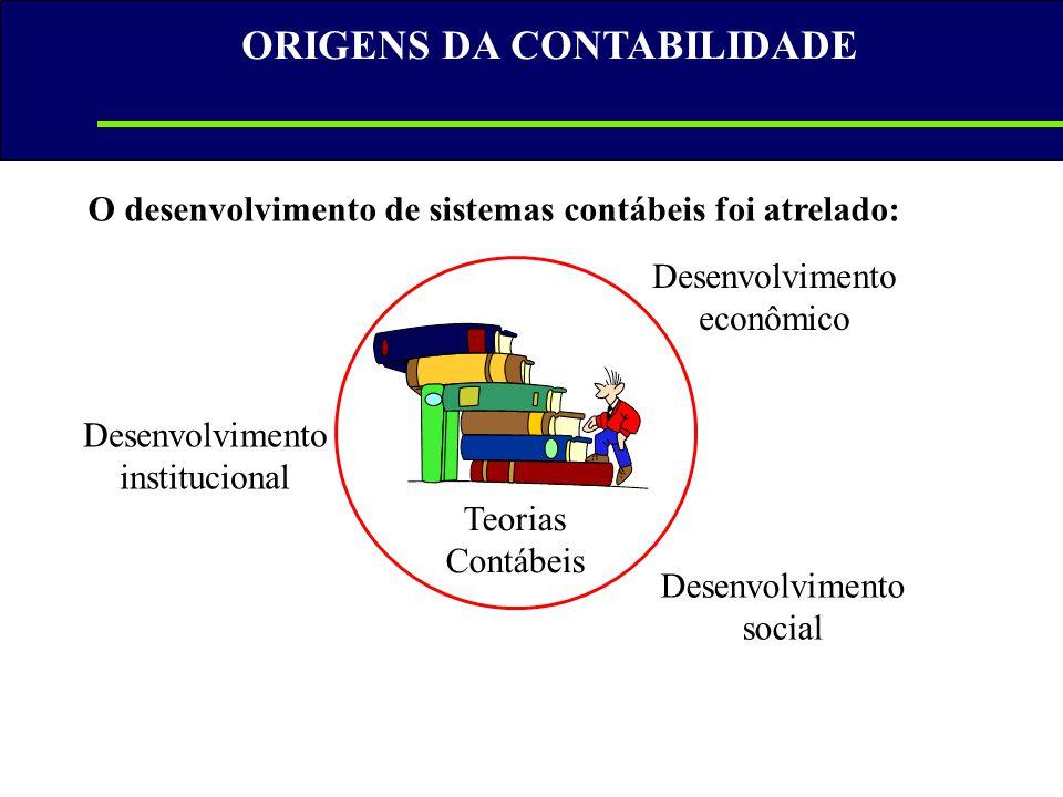 Desenvolvimento econômico Desenvolvimento social Desenvolvimento institucional Teorias Contábeis O desenvolvimento de sistemas contábeis foi atrelado: