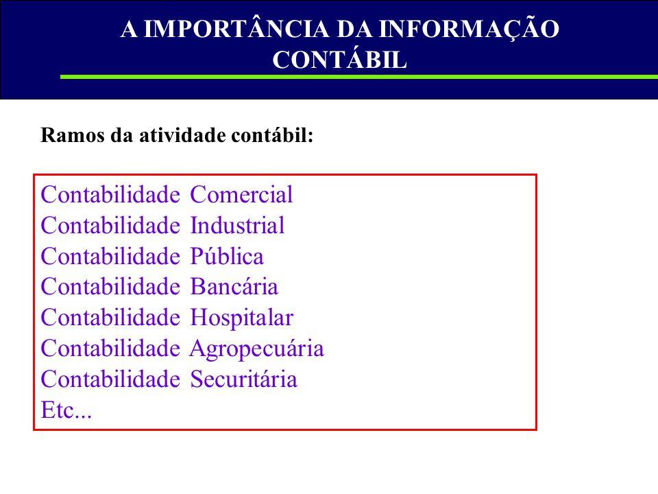 A IMPORTÂNCIA DA INFORMAÇÃO CONTÁBIL Contabilidade Comercial Contabilidade Industrial Contabilidade Pública Contabilidade Bancária Contabilidade Hospi