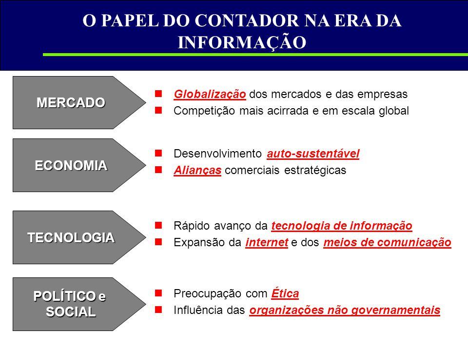 O PAPEL DO CONTADOR NA ERA DA INFORMAÇÃO ECONOMIA  Desenvolvimento auto-sustentável  Alianças comerciais estratégicas MERCADO  Globalização dos mer