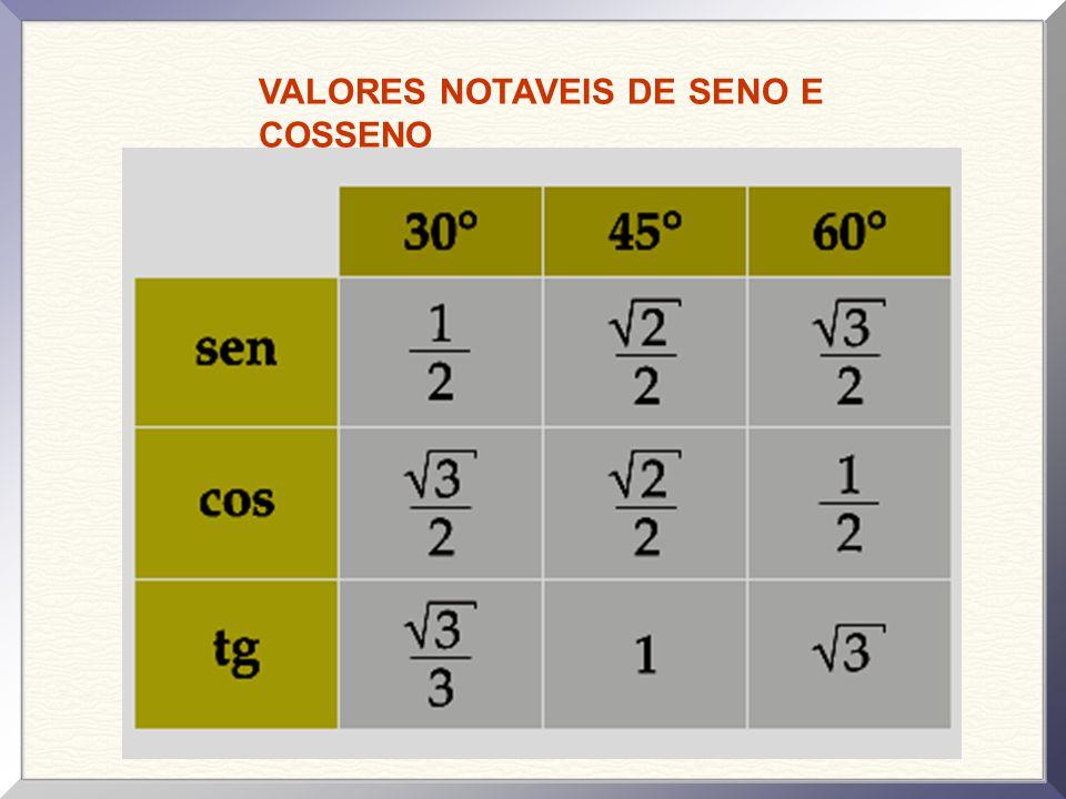 VALORES NOTAVEIS DE SENO E COSSENO