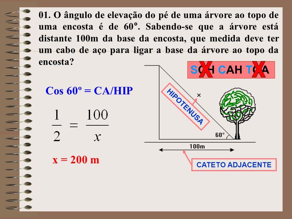 01. O ângulo de elevação do pé de uma árvore ao topo de uma encosta é de 60°. Sabendo-se que a árvore está distante 100m da base da encosta, que medid